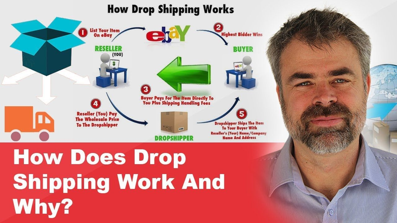 How Does Drop Shipping Work And Why?